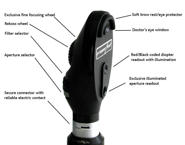 I am biomed  Ophthalmoscope