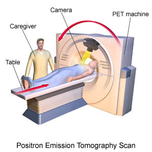 how much does a ct machine cost